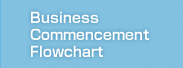 Business Commencement Flowchart